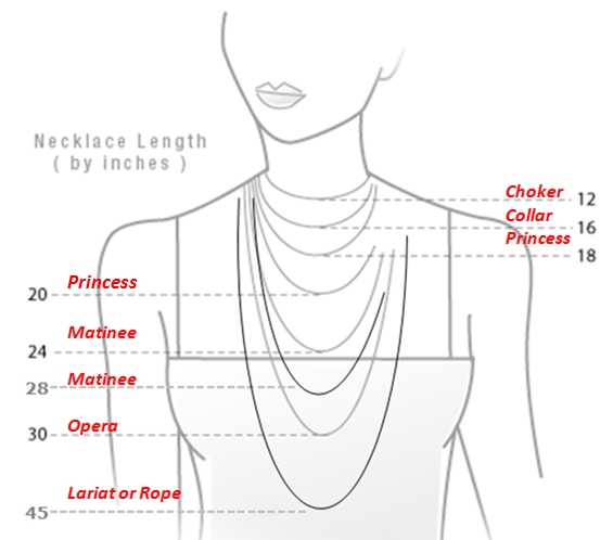 Necklace length chart for women the mens jewelry store boomer necklace length chart for women the mens jewelry store ccuart Choice Image